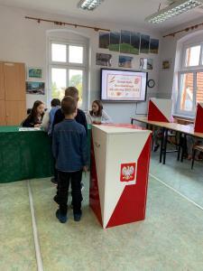 Wybory do SU 2021